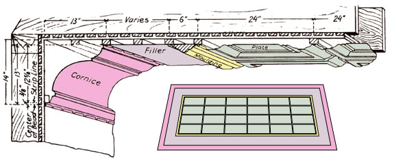Installation Instructions For Embossed Tin Ceiling Cornices